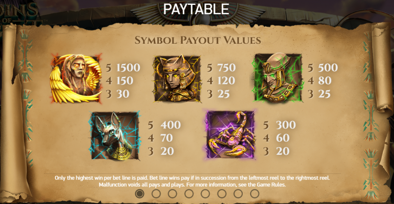 coins-of-egypt-paytable