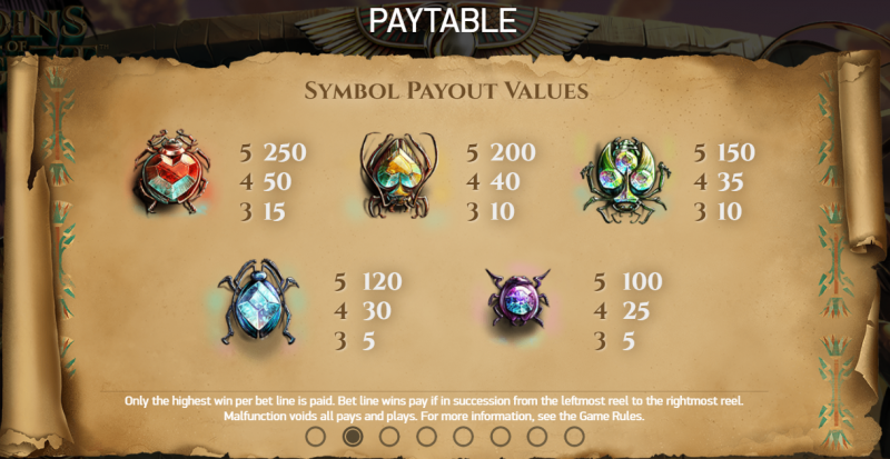 coins-of-egypt-paytable2